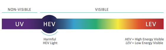 colour_spectrum